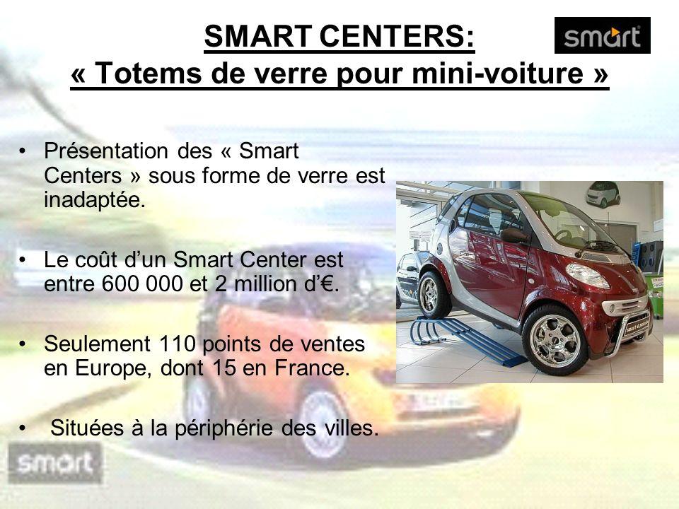 SMART CENTERS: « Totems de verre pour mini-voiture » Présentation des « Smart Centers » sous forme de verre est inadaptée. Le coût dun Smart Center es