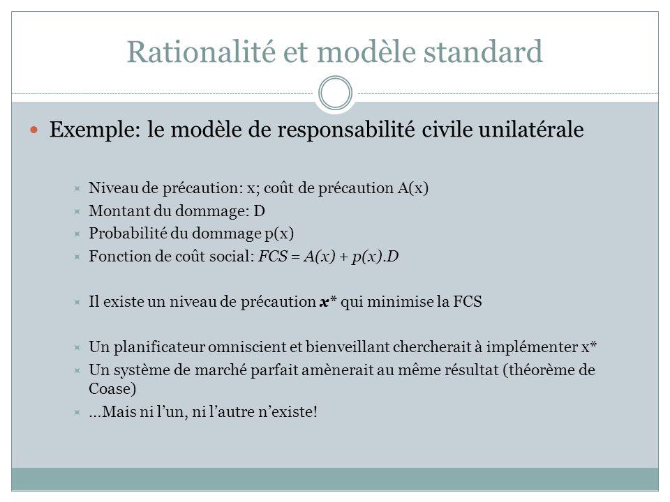 Rationalité et modèle standard Exemple: le modèle de responsabilité civile unilatérale Niveau de précaution: x; coût de précaution A(x) Montant du dom