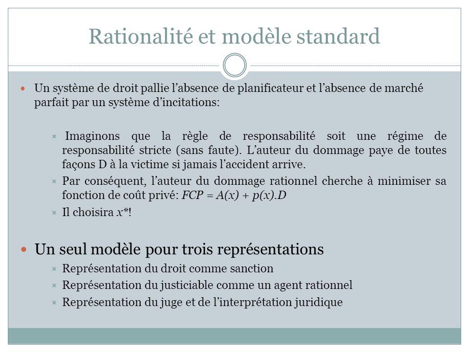 Rationalité et modèle standard Un système de droit pallie labsence de planificateur et labsence de marché parfait par un système dincitations: Imagino