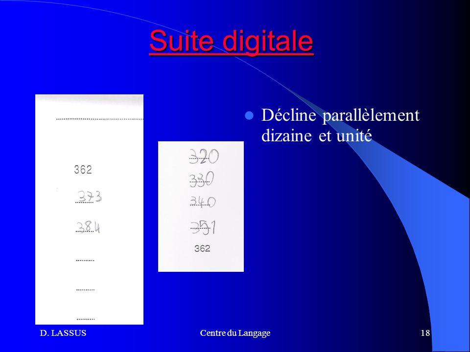 D. LASSUSCentre du Langage18 Suite digitale Suite digitale Décline parallèlement dizaine et unité