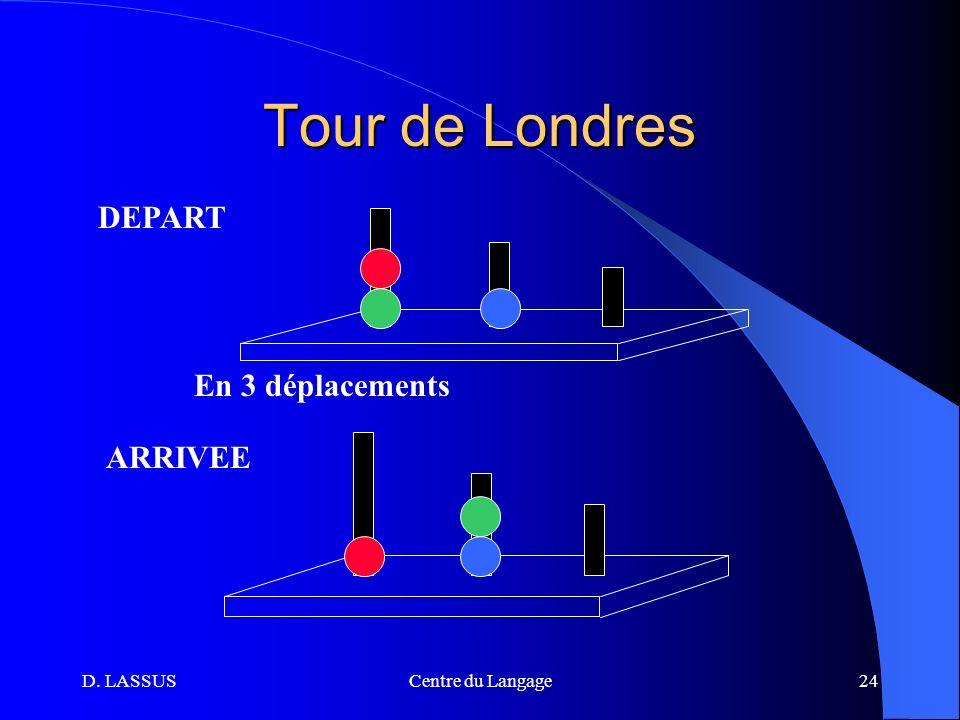 D. LASSUSCentre du Langage24 Tour de Londres DEPART ARRIVEE En 3 déplacements