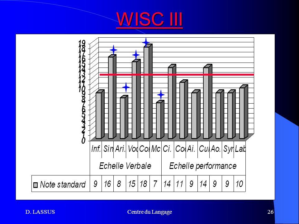 D. LASSUSCentre du Langage26 WISC III WISC III