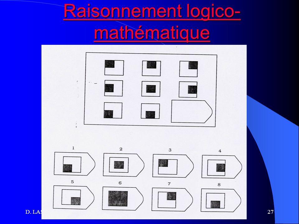 D. LASSUSCentre du Langage27 Raisonnement logico- mathématique Raisonnement logico- mathématique