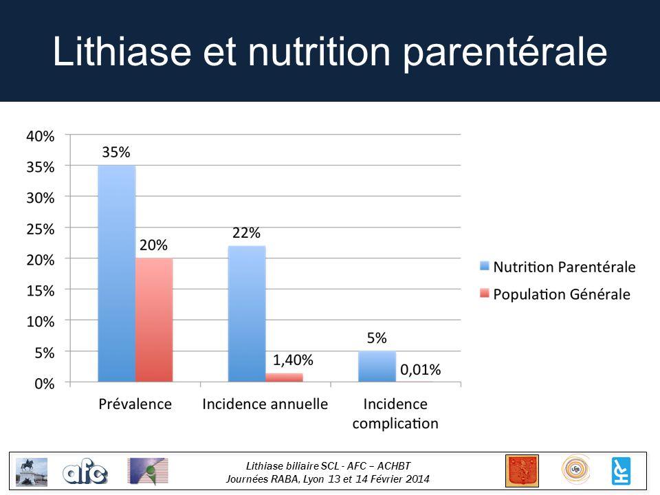 Lithiase biliaire SCL - AFC – ACHBT Journées RABA, Lyon 13 et 14 Février 2014 Lithiase et nutrition parentérale