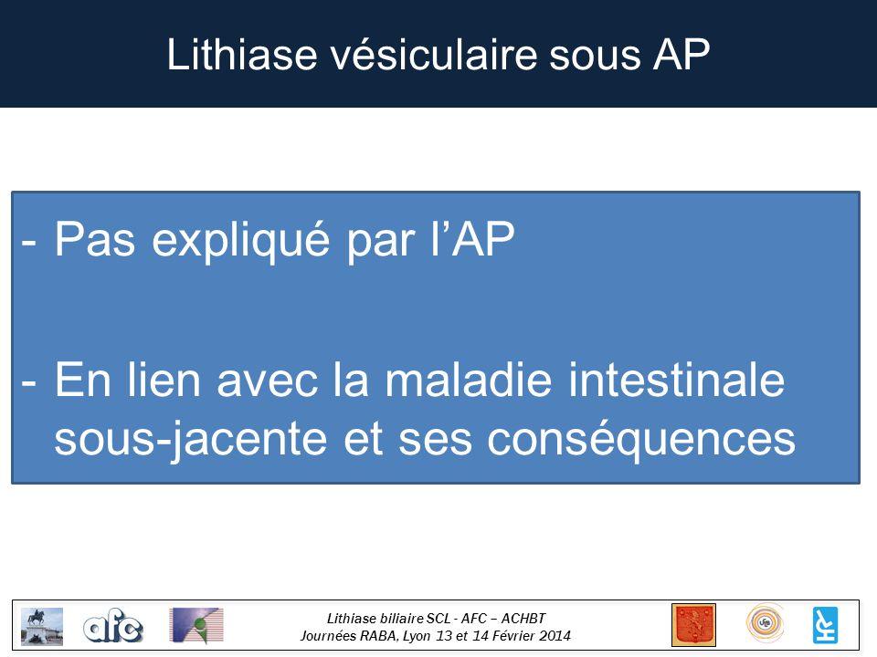 Lithiase biliaire SCL - AFC – ACHBT Journées RABA, Lyon 13 et 14 Février 2014 Lithiase vésiculaire sous AP -Pas expliqué par lAP -En lien avec la mala