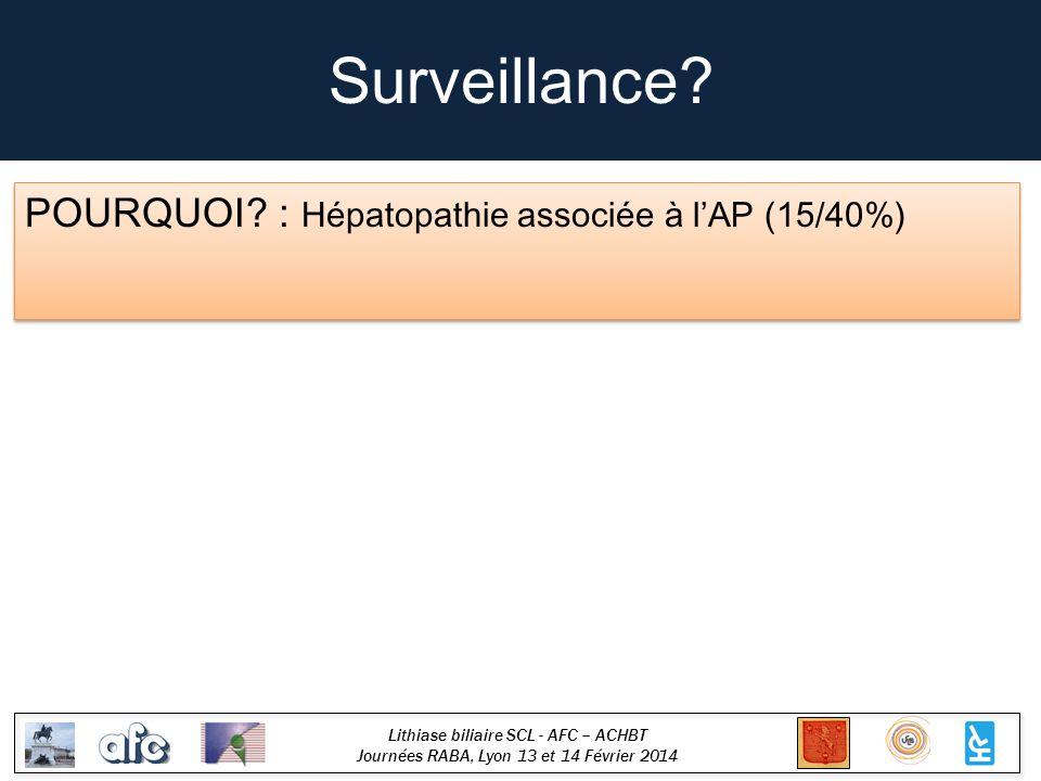 Lithiase biliaire SCL - AFC – ACHBT Journées RABA, Lyon 13 et 14 Février 2014 Surveillance? POURQUOI? : Hépatopathie associée à lAP (15/40%)
