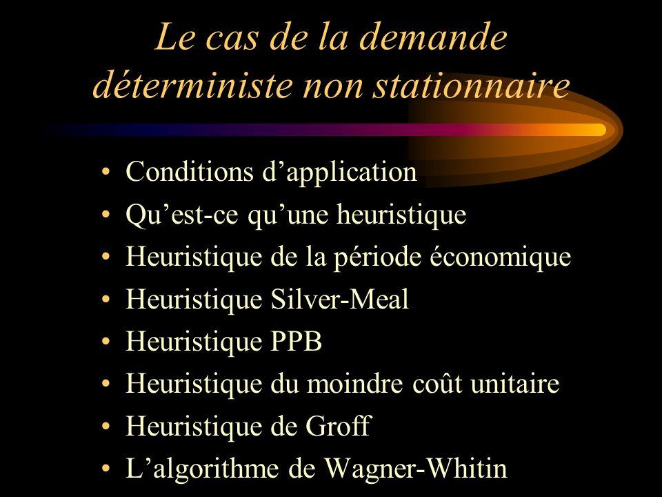 Lalgorithme de Wagner-Whitin Pour trouver la solution optimale...