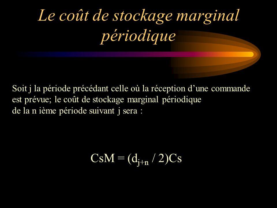 Le coût de stockage marginal périodique Soit j la période précédant celle où la réception dune commande est prévue; le coût de stockage marginal pério