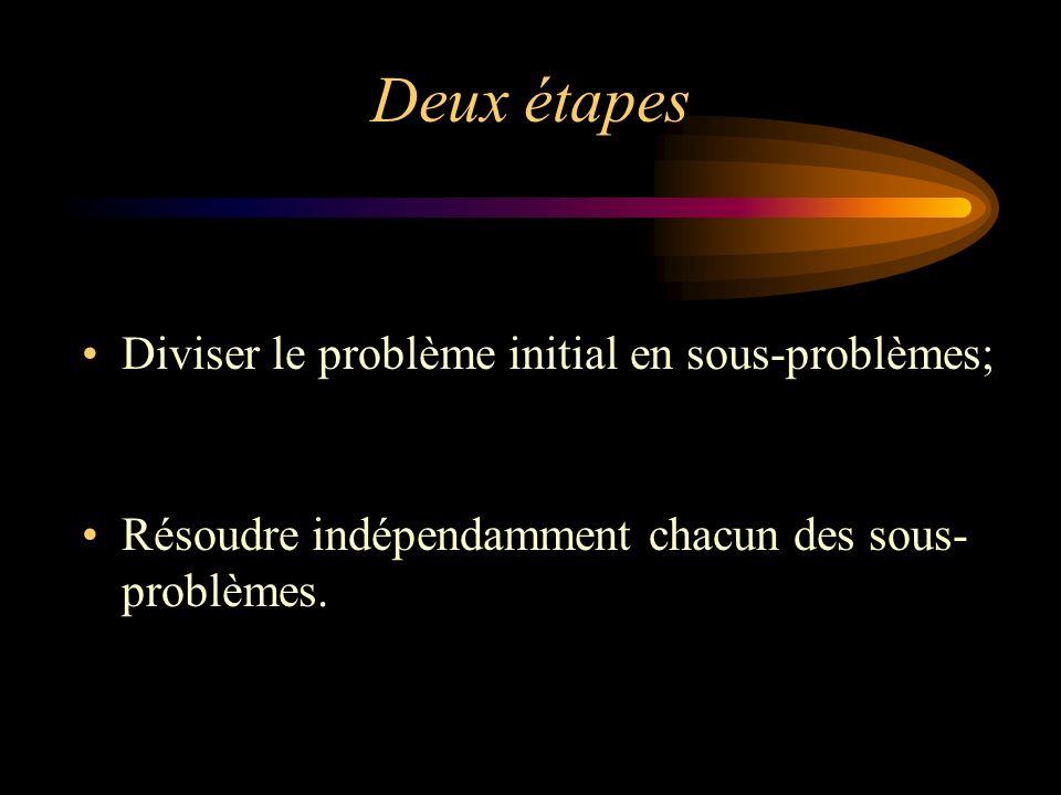 Deux étapes Diviser le problème initial en sous-problèmes; Résoudre indépendamment chacun des sous- problèmes.