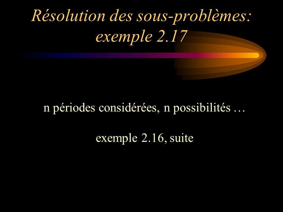 Résolution des sous-problèmes: exemple 2.17 n périodes considérées, n possibilités … exemple 2.16, suite