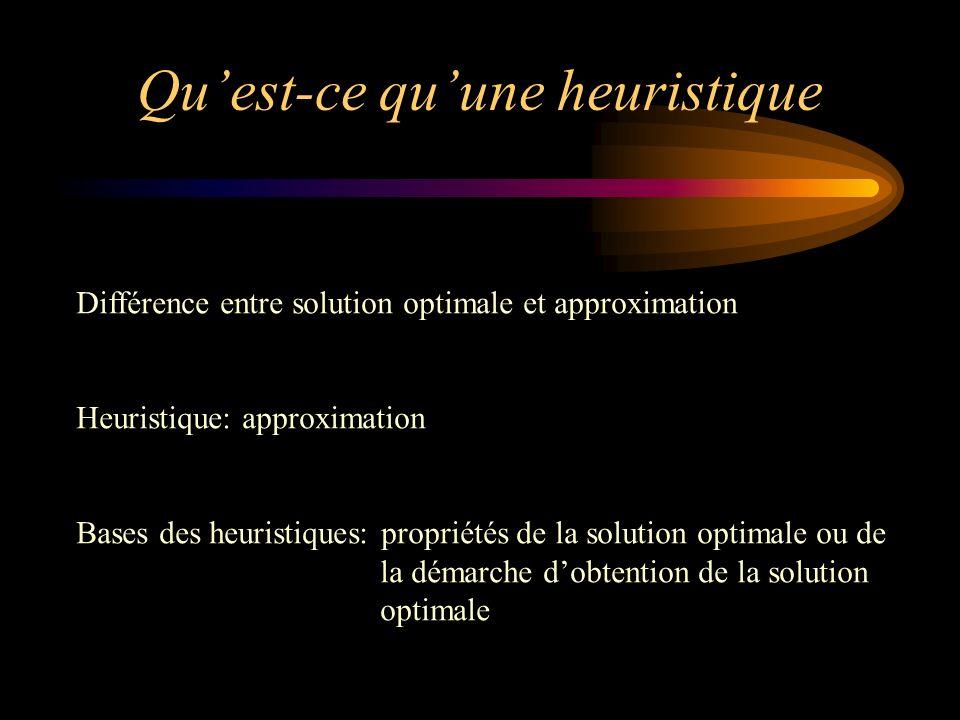 Quest-ce quune heuristique Différence entre solution optimale et approximation Heuristique: approximation Bases des heuristiques: propriétés de la sol