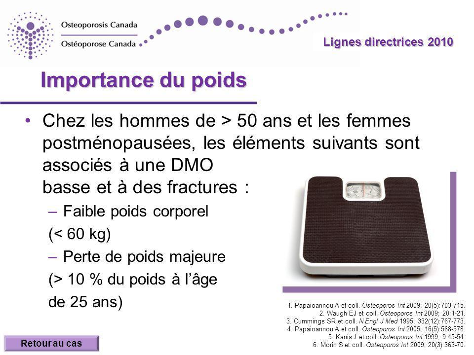 2010 Guidelines Lignes directrices 2010 Importance du poids Chez les hommes de > 50 ans et les femmes postménopausées, les éléments suivants sont associés à une DMO basse et à des fractures : –Faible poids corporel (< 60 kg) –Perte de poids majeure (> 10 % du poids à lâge de 25 ans) 1.