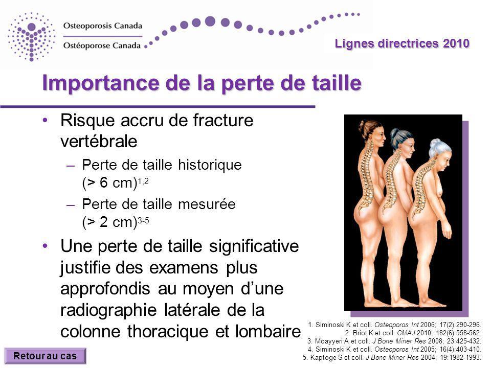 2010 Guidelines Lignes directrices 2010 Importance de la perte de taille Risque accru de fracture vertébrale –Perte de taille historique (> 6 cm) 1,2