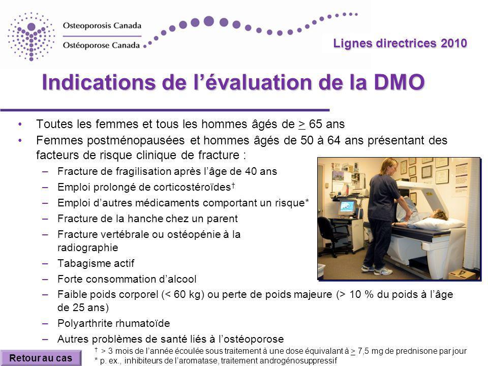2010 Guidelines Lignes directrices 2010 Toutes les femmes et tous les hommes âgés de > 65 ans Femmes postménopausées et hommes âgés de 50 à 64 ans pré