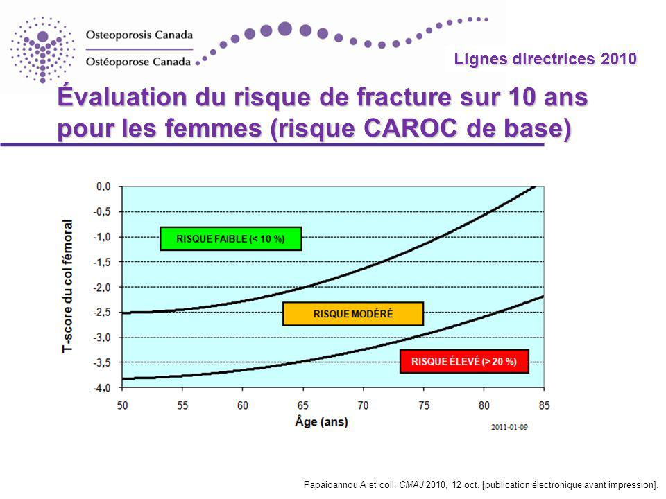 2010 Guidelines Évaluation du risque de fracture sur 10 ans pour les femmes (risque CAROC de base) Papaioannou A et coll. CMAJ 2010, 12 oct. [publicat