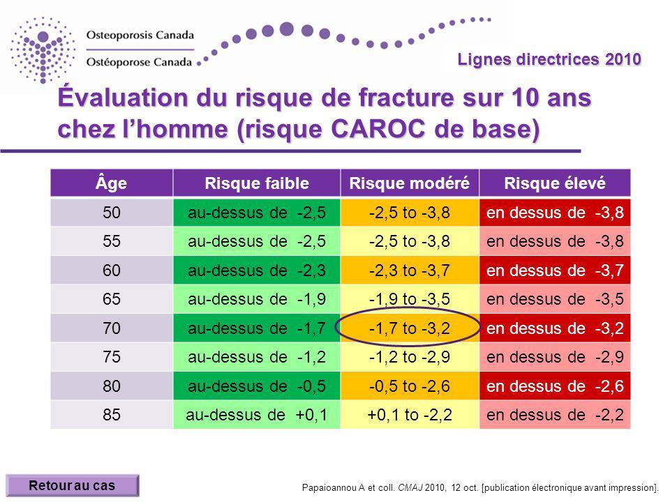 2010 Guidelines Lignes directrices 2010 Évaluation du risque de fracture sur 10 ans chez lhomme (risque CAROC de base) Papaioannou A et coll. CMAJ 201