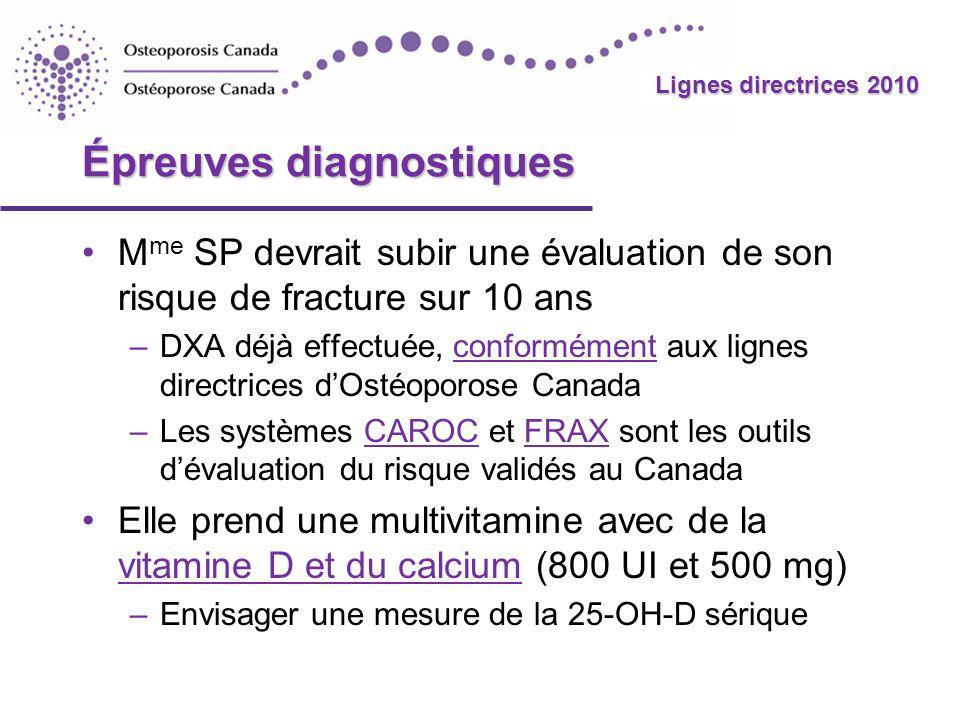 2010 Guidelines Lignes directrices 2010 Épreuves diagnostiques M me SP devrait subir une évaluation de son risque de fracture sur 10 ans –DXA déjà eff