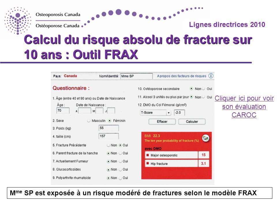 2010 Guidelines Évaluation du risque de fracture Risque modéré (Risque de fracture sur 10 ans 10 % - 20 %) Risque faible (Risque de fracture sur 10 ans < 10 %) La radiographie thoracolombaire latérale (T4- L4) ou lanalyse de fracture vertébrale (AFV) peuvent guider la prise de décision en révélant des fractures vertébrales Risque élevé (Risque de fracture sur 10 ans > 20 % ou antécédents de fracture de fragilisation de la hanche ou de la colonne ou plus dune fracture de fragilisation) Résultats probants avec la pharmacothérapie Toujours tenir compte de la préférence des patients Il est peu probable que ces patients bénéficieraient de la pharmacothérapie Réévaluer le risque dans 5 ans Facteurs qui justifient que lon envisage la pharmacothérapie… Modèle intégratif de prise en charge (suite) Épreuve de DMO initiale Lignes directrices 2010