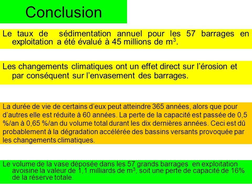 Les barrages senvaseront beaucoup plus vite quavant Cest le cas du barrage de BoughezoulCest le cas du barrage dIghil Emda