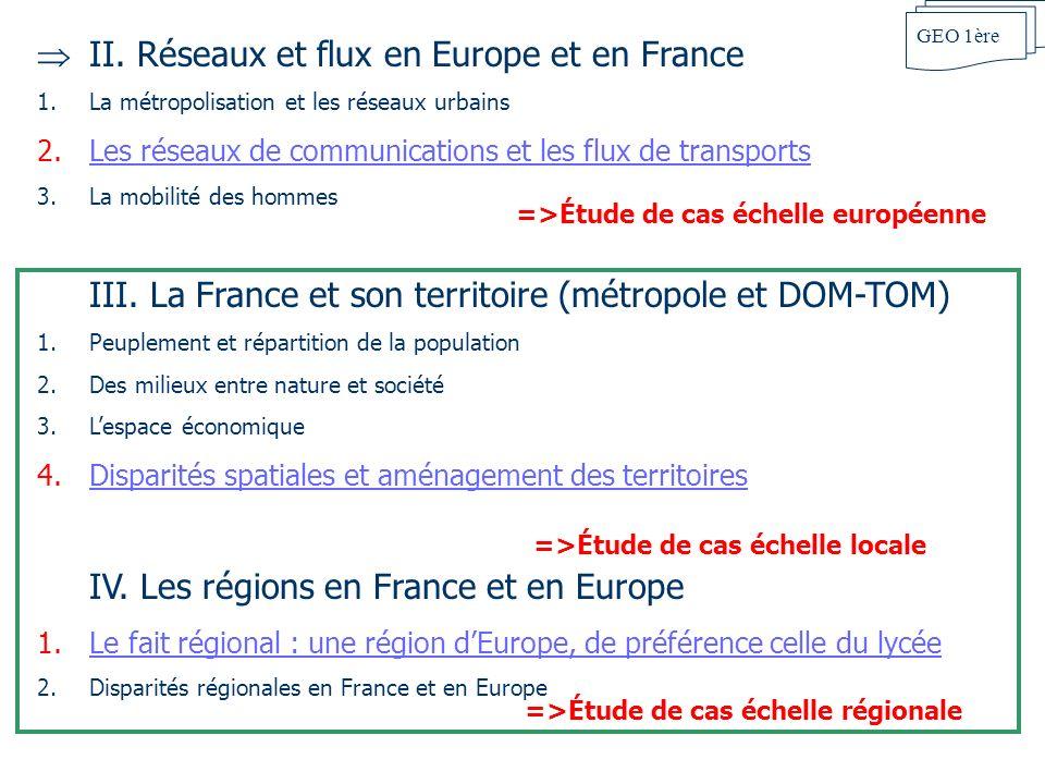 II. Réseaux et flux en Europe et en France 1.La métropolisation et les réseaux urbains 2.Les réseaux de communications et les flux de transportsLes ré