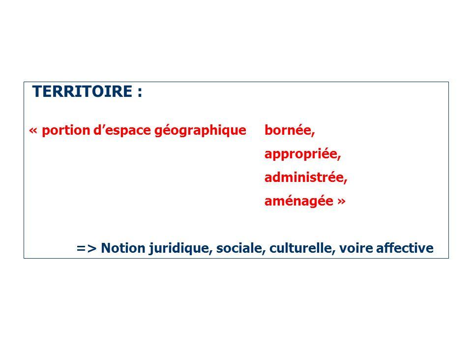 « portion despace géographique bornée, appropriée, administrée, aménagée » => Notion juridique, sociale, culturelle, voire affective TERRITOIRE :