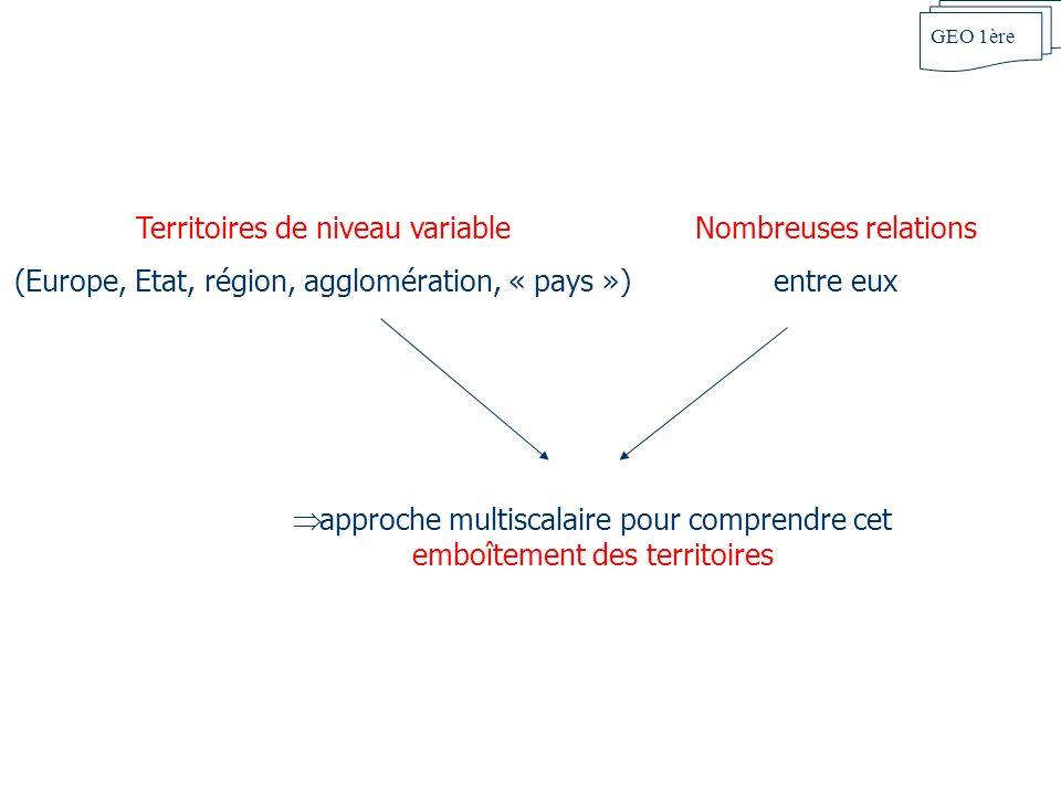 Territoires de niveau variable (Europe, Etat, région, agglomération, « pays ») Nombreuses relations entre eux approche multiscalaire pour comprendre cet emboîtement des territoires GEO 1ère