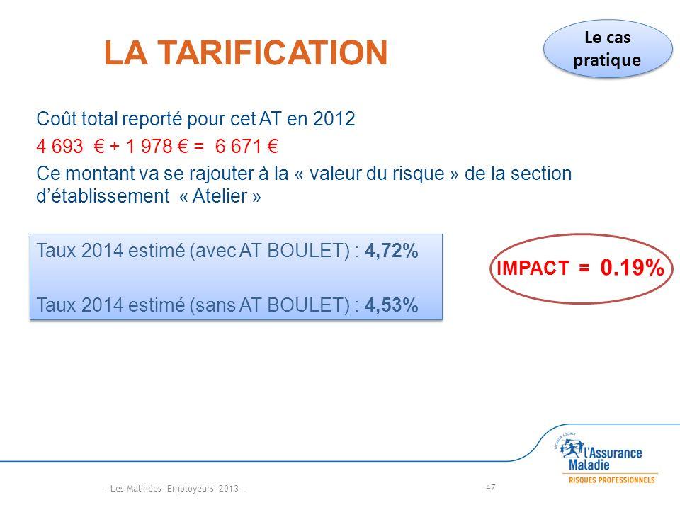 LA TARIFICATION Coût total reporté pour cet AT en 2012 4 693 + 1 978 = 6 671 Ce montant va se rajouter à la « valeur du risque » de la section détablissement « Atelier » Taux 2014 estimé (avec AT BOULET) : 4,72% Taux 2014 estimé (sans AT BOULET) : 4,53% 47 Le cas pratique IMPACT = 0.19% - Les Matinées Employeurs 2013 -