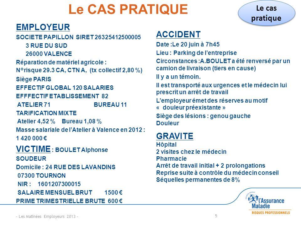 Le CAS PRATIQUE EMPLOYEUR SOCIETE PAPILLON SIRET 26325412500005 3 RUE DU SUD 26000 VALENCE Réparation de matériel agricole : N°risque 29.3 CA, CTN A, (tx collectif 2,80 %) Siège PARIS EFFECTIF GLOBAL 120 SALARIES EFFFECTIF ETABLISSEMENT 82 ATELIER 71 BUREAU 11 TARIFICATION MIXTE Atelier 4,52 % Bureau 1,08 % Masse salariale de lAtelier à Valence en 2012 : 1 420 000 VICTIME : BOULET Alphonse SOUDEUR Domicile : 24 RUE DES LAVANDINS 07300 TOURNON NIR : 1601207300015 SALAIRE MENSUEL BRUT 1500 PRIME TRIMESTRIELLE BRUTE 600 ACCIDENT Date :Le 20 juin à 7h45 Lieu : Parking de lentreprise Circonstances :A.BOULET a été renversé par un camion de livraison (tiers en cause) Il y a un témoin.