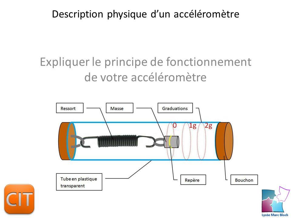 Etude dun accéléromètre MEMS (Questionnement de réflexion) Donner la marque, la référence et quelques caractéristiques de laccéléromètre utilisé dans la Wiimote