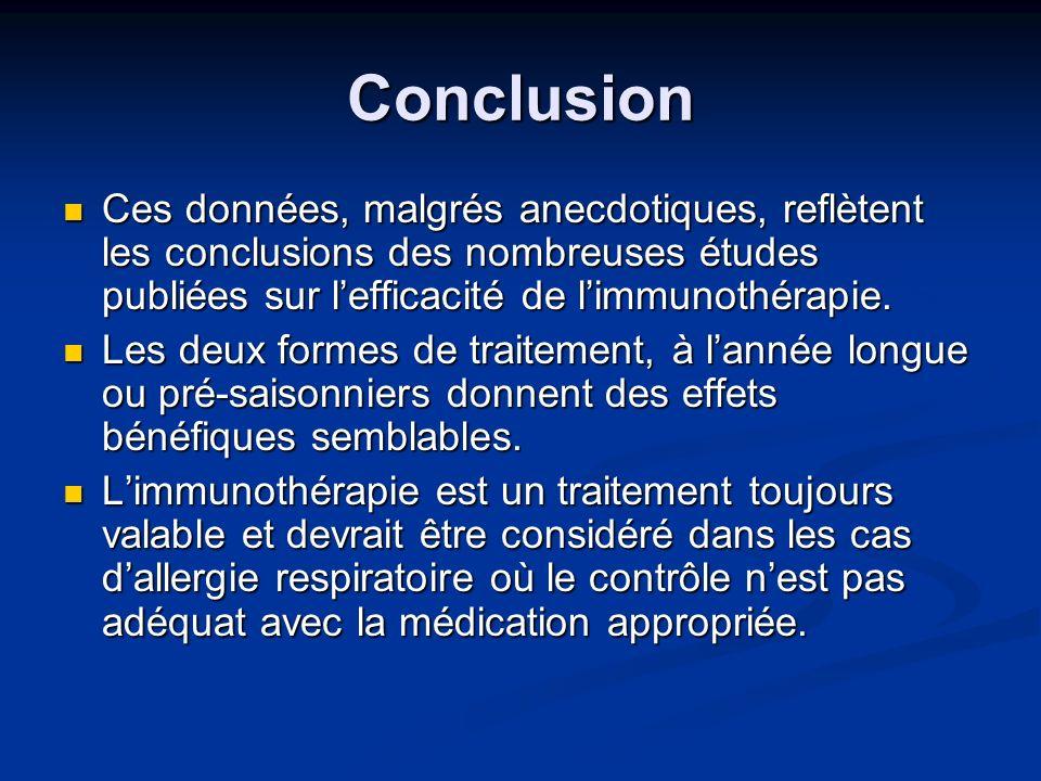 Conclusion Ces données, malgrés anecdotiques, reflètent les conclusions des nombreuses études publiées sur lefficacité de limmunothérapie. Ces données