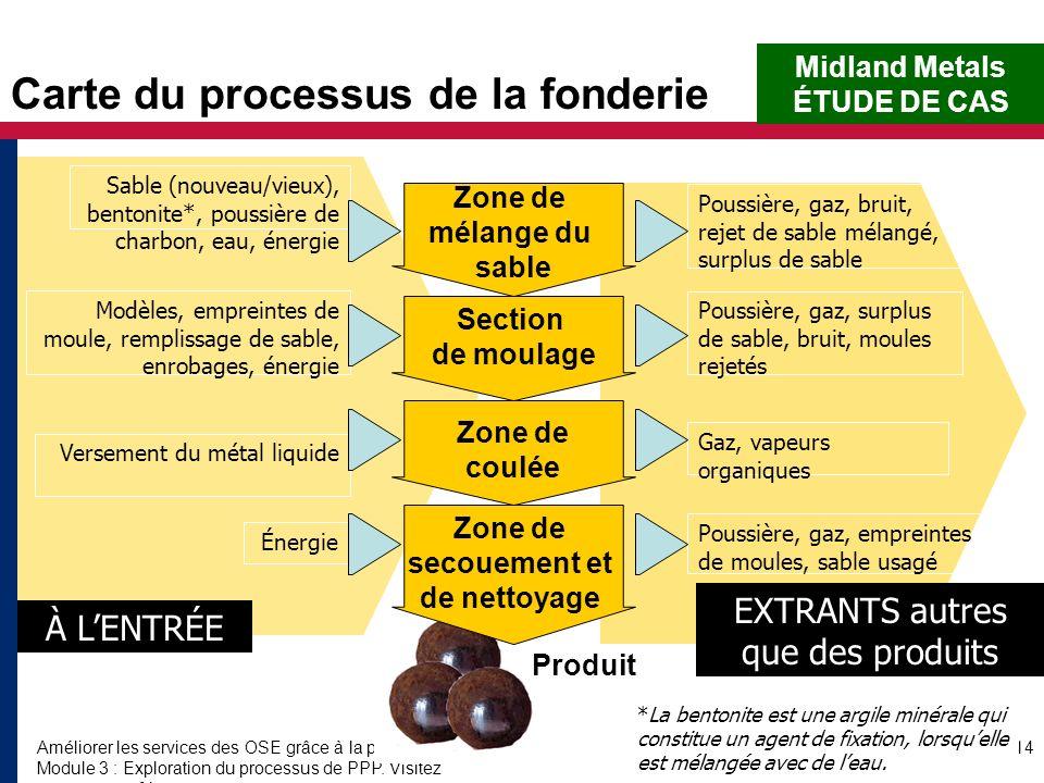 Améliorer les services des OSE grâce à la production plus propre. Module 3 : Exploration du processus de PPP. Visitez www.encapafrica.org. 14 Carte du