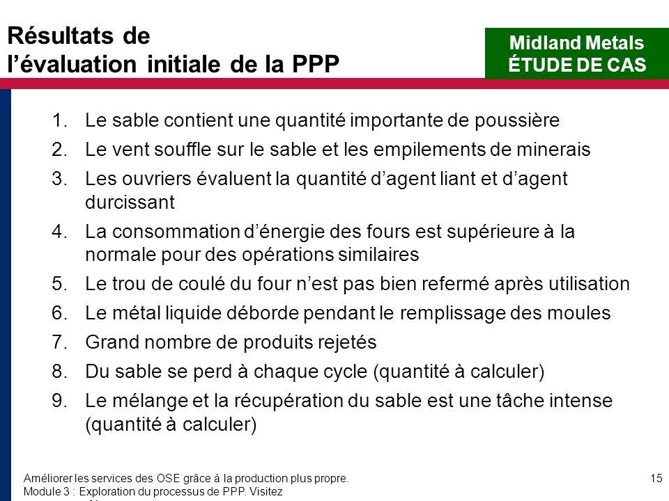 Améliorer les services des OSE grâce à la production plus propre. Module 3 : Exploration du processus de PPP. Visitez www.encapafrica.org. 15 Résultat