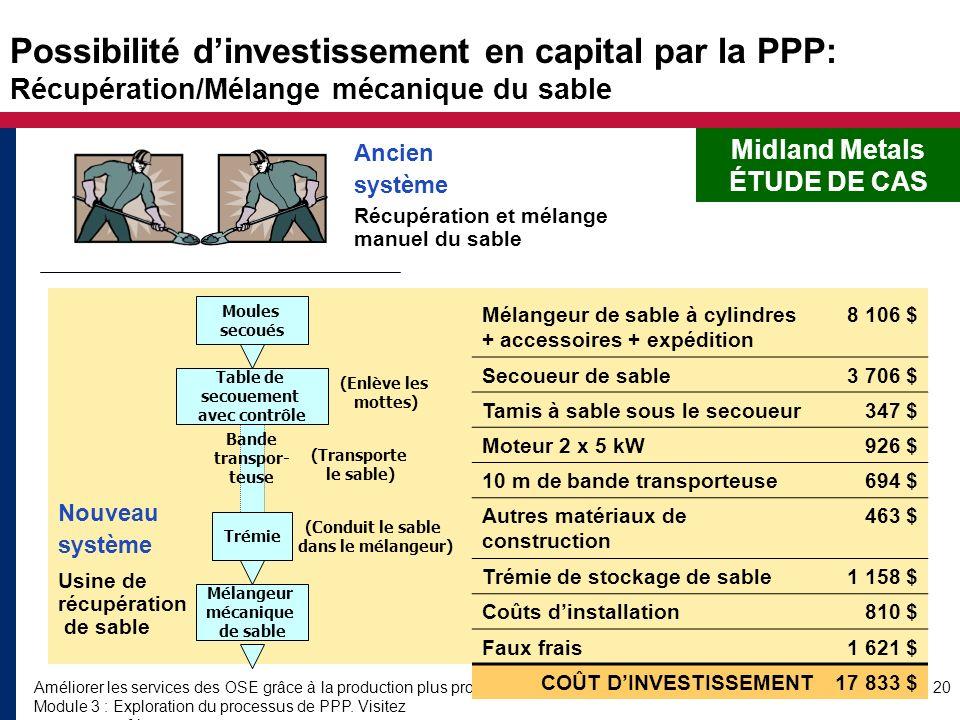 Améliorer les services des OSE grâce à la production plus propre. Module 3 : Exploration du processus de PPP. Visitez www.encapafrica.org. 20 Possibil