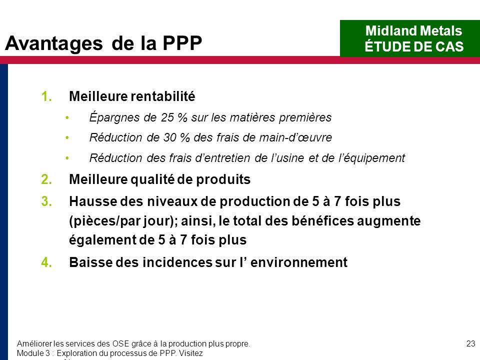 Améliorer les services des OSE grâce à la production plus propre. Module 3 : Exploration du processus de PPP. Visitez www.encapafrica.org. 23 Avantage