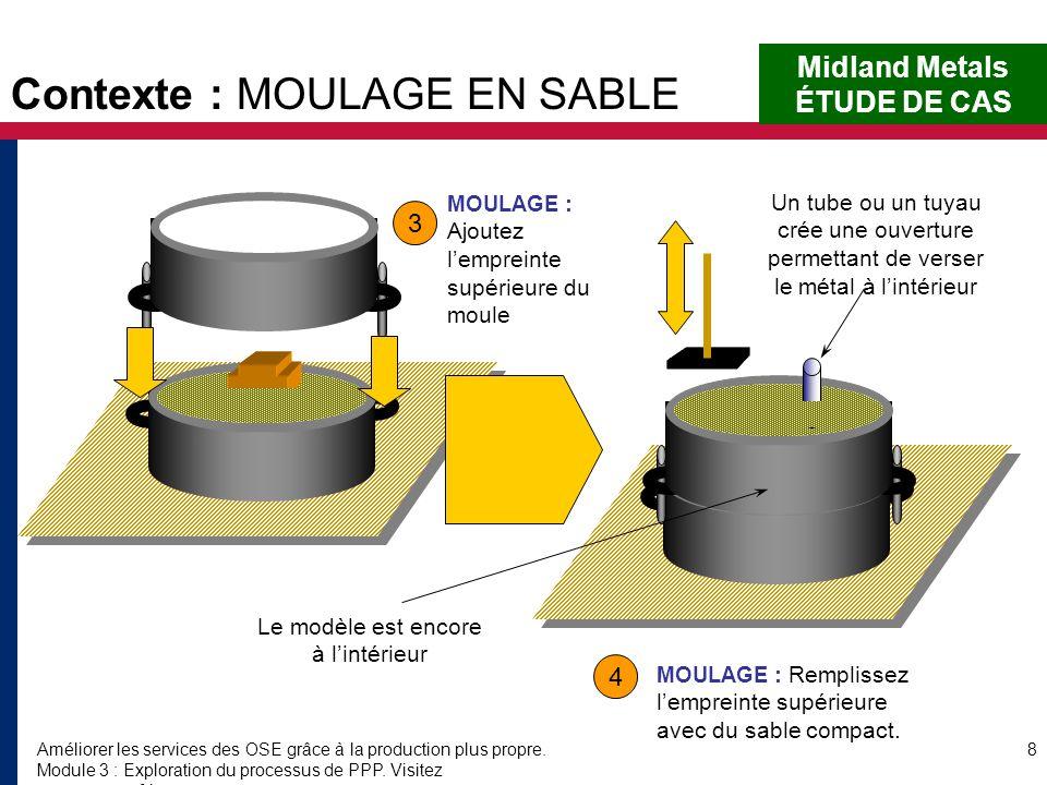 Améliorer les services des OSE grâce à la production plus propre. Module 3 : Exploration du processus de PPP. Visitez www.encapafrica.org. 8 3 4 Midla