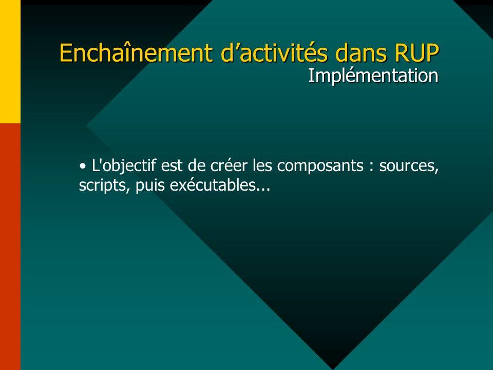 Enchaînement dactivités dans RUP Implémentation L'objectif est de créer les composants : sources, scripts, puis exécutables...