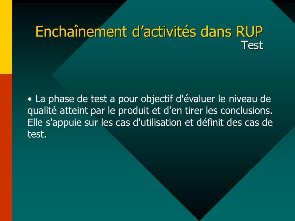 Enchaînement dactivités dans RUP Test La phase de test a pour objectif d'évaluer le niveau de qualité atteint par le produit et d'en tirer les conclus