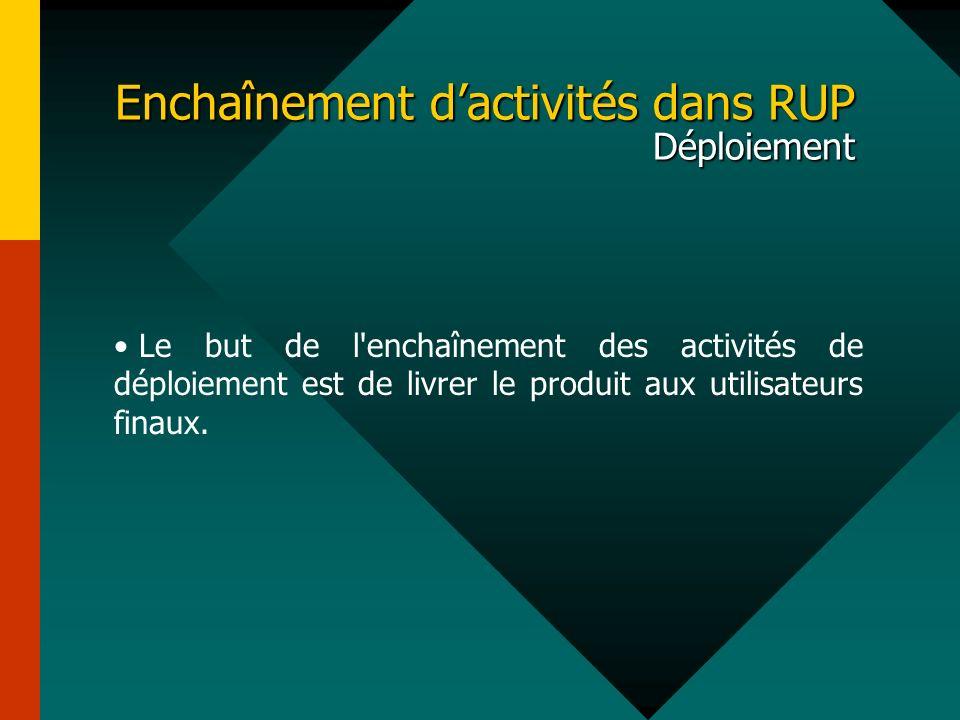 Enchaînement dactivités dans RUP Déploiement Le but de l'enchaînement des activités de déploiement est de livrer le produit aux utilisateurs finaux.
