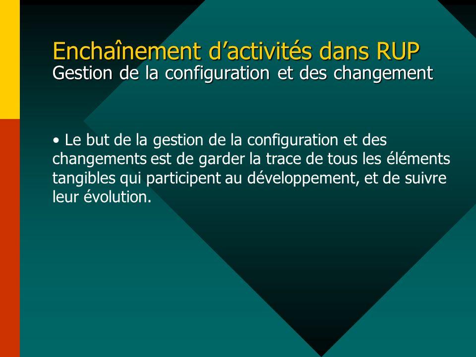 Enchaînement dactivités dans RUP Gestion de la configuration et des changement Le but de la gestion de la configuration et des changements est de gard