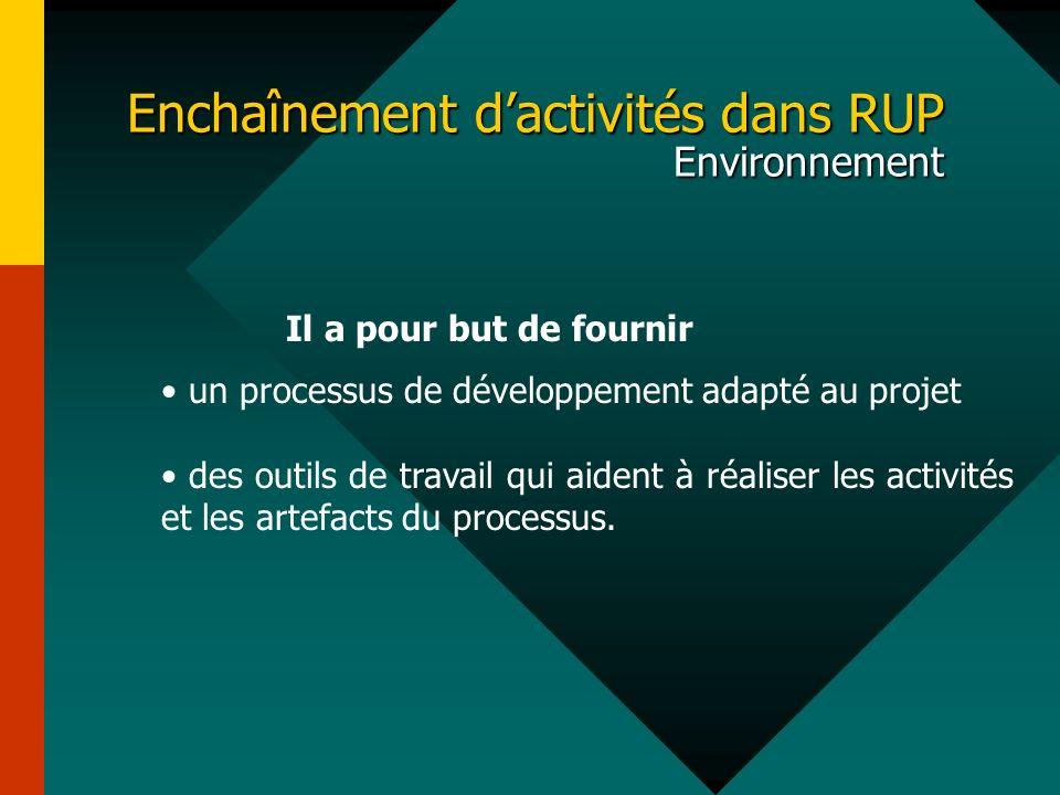 Enchaînement dactivités dans RUP Environnement un processus de développement adapté au projet des outils de travail qui aident à réaliser les activité