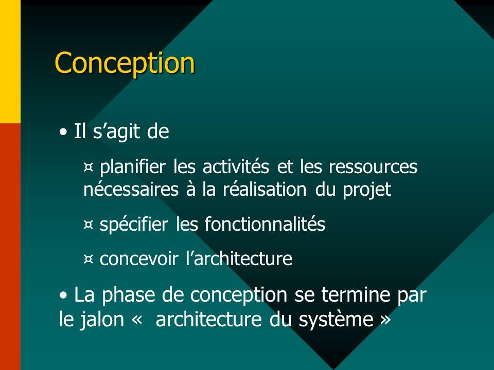 Conception Il sagit de ¤ planifier les activités et les ressources nécessaires à la réalisation du projet ¤ spécifier les fonctionnalités ¤ concevoir