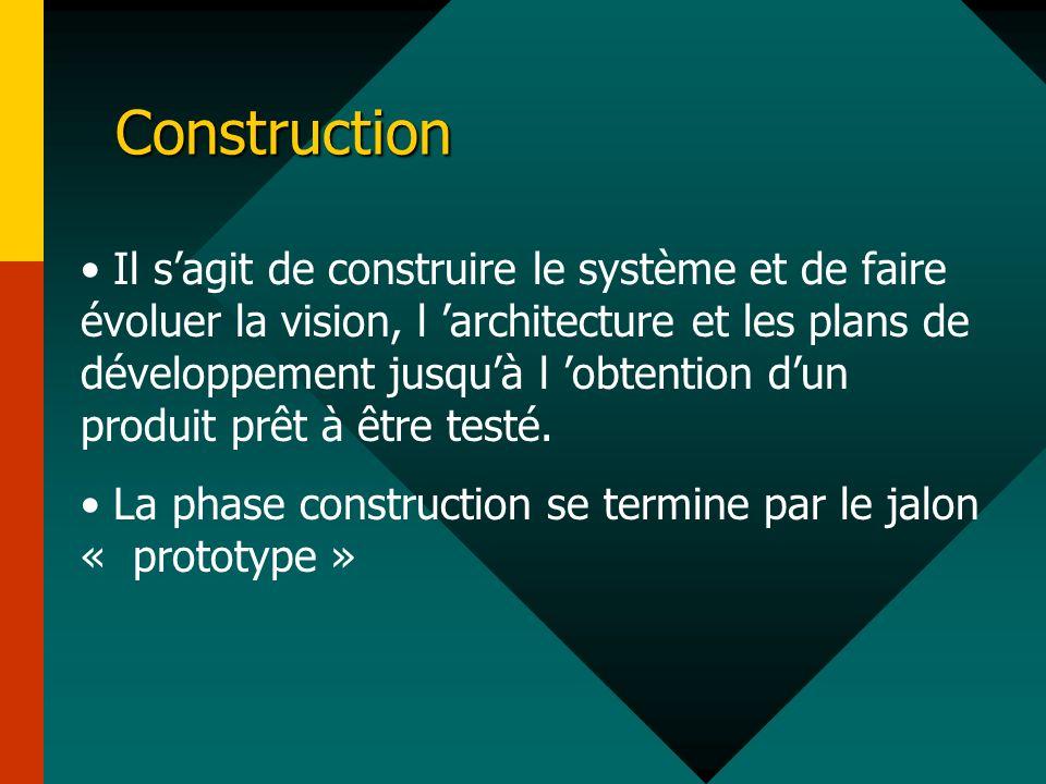 Construction Il sagit de construire le système et de faire évoluer la vision, l architecture et les plans de développement jusquà l obtention dun prod