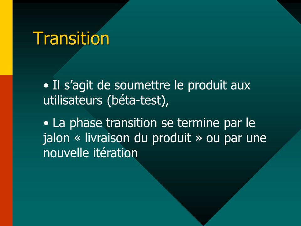 Transition Il sagit de soumettre le produit aux utilisateurs (béta-test), La phase transition se termine par le jalon « livraison du produit » ou par