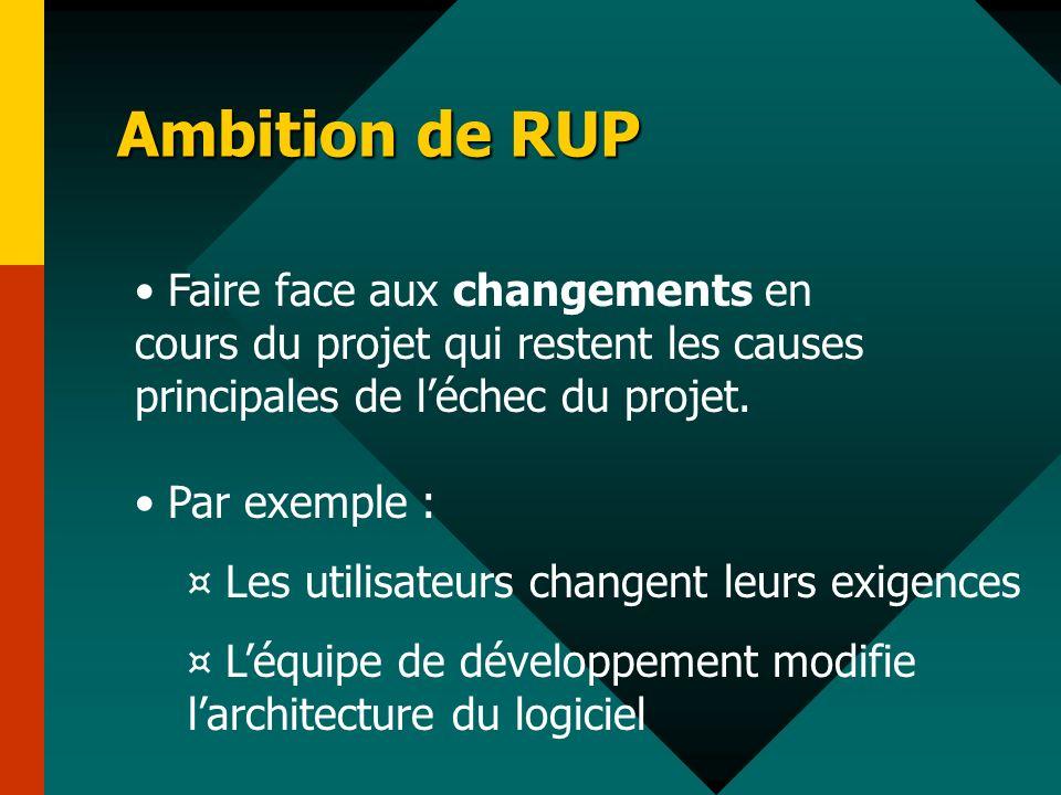 Ambition de RUP Faire face aux changements en cours du projet qui restent les causes principales de léchec du projet. Par exemple : ¤ Les utilisateurs