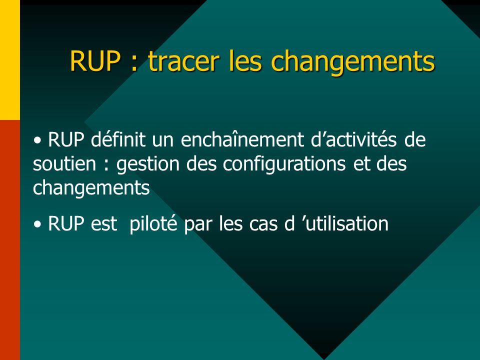 RUP : tracer les changements RUP définit un enchaînement dactivités de soutien : gestion des configurations et des changements RUP est piloté par les