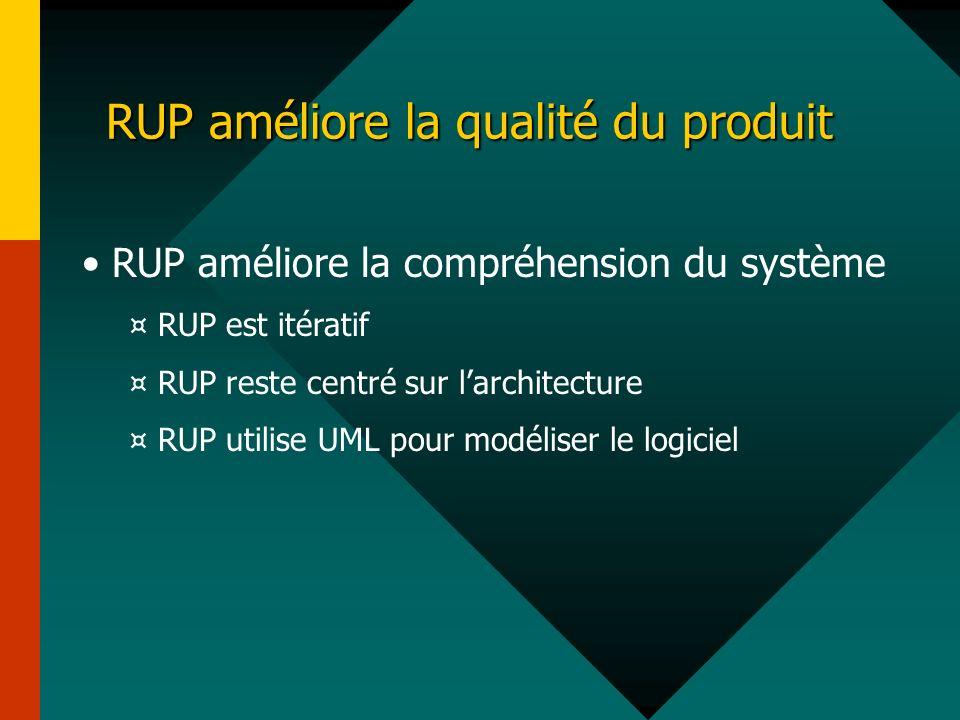 RUP améliore la qualité du produit RUP améliore la compréhension du système ¤ RUP est itératif ¤ RUP reste centré sur larchitecture ¤ RUP utilise UML