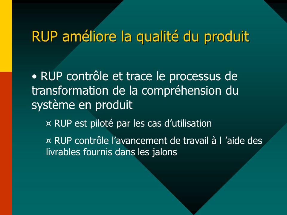 RUP améliore la qualité du produit RUP contrôle et trace le processus de transformation de la compréhension du système en produit ¤ RUP est piloté par