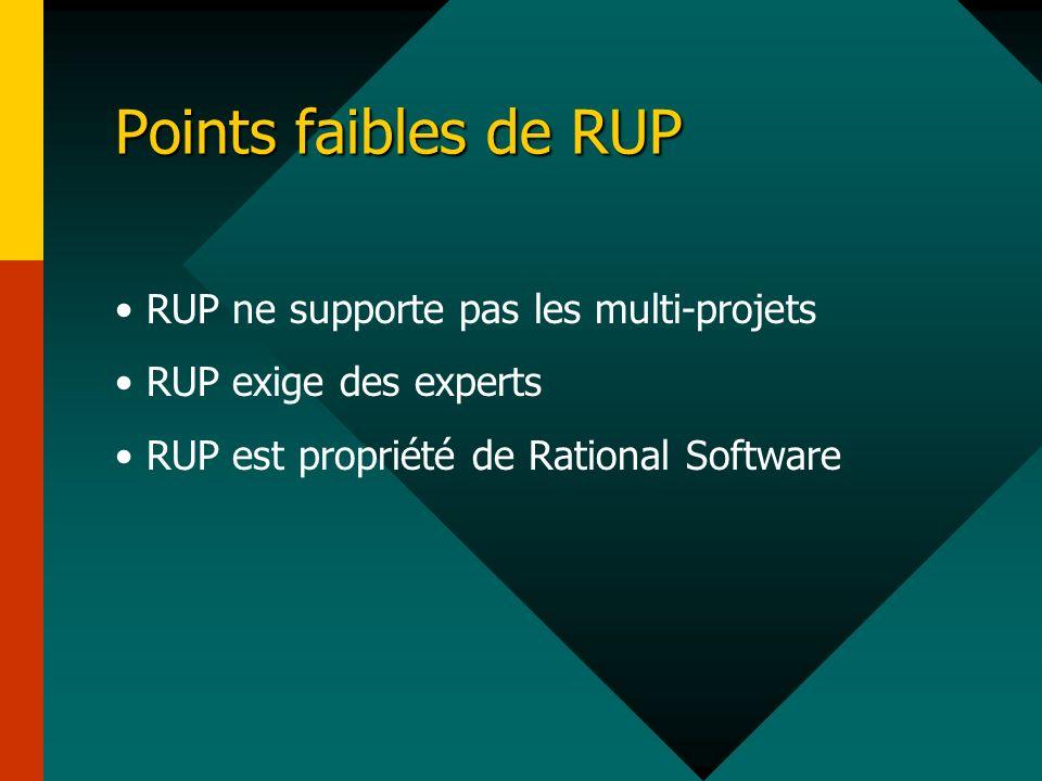 Points faibles de RUP RUP ne supporte pas les multi-projets RUP exige des experts RUP est propriété de Rational Software