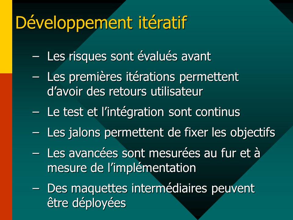 Développement itératif –Les risques sont évalués avant –Les premières itérations permettent davoir des retours utilisateur –Le test et lintégration so