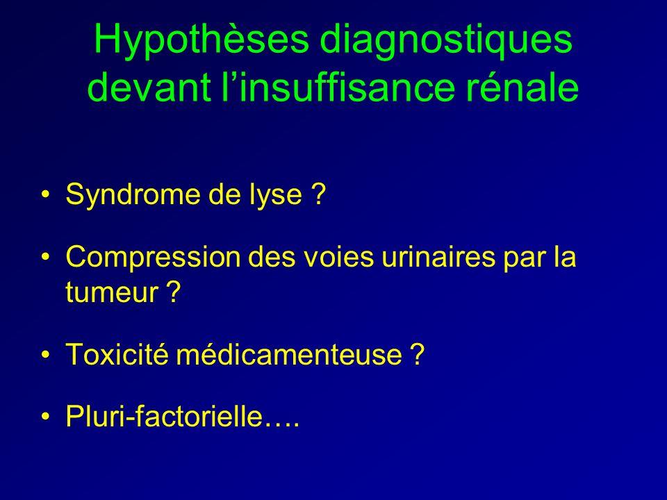 Hypothèses diagnostiques devant linsuffisance rénale Syndrome de lyse ? Compression des voies urinaires par la tumeur ? Toxicité médicamenteuse ? Plur
